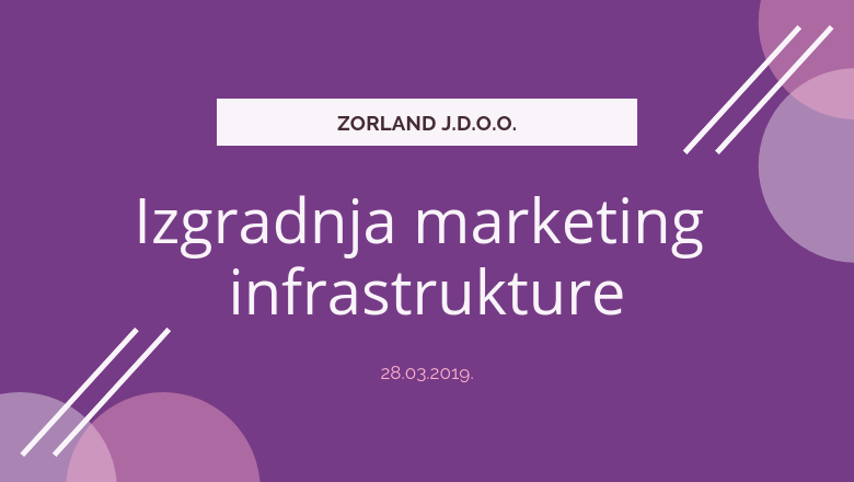 construction of marketing infrastrukture